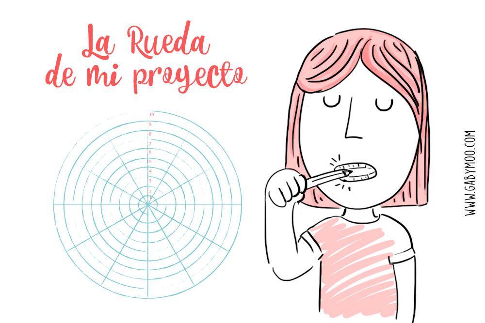 La rueda de tu proyecto