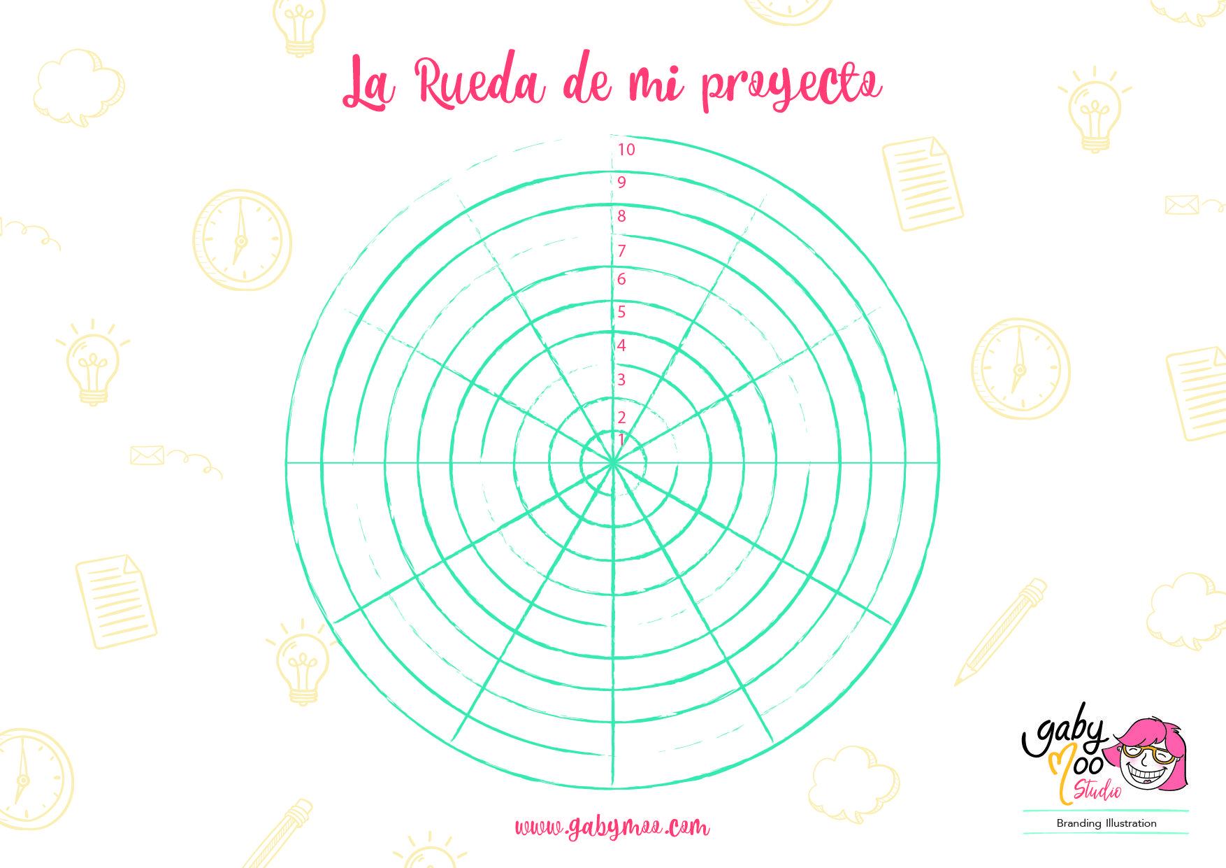 La rueda de tu proyecto GabyMoo Studio